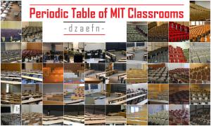 mitclassroomperiodictable